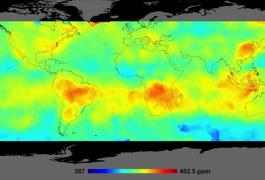 Global overview of carbon dioxide emissions